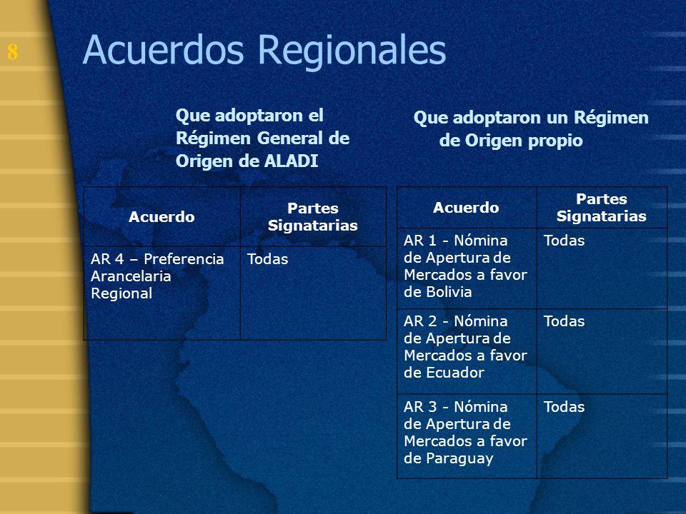 8 Acuerdos Regionales Que adoptaron el Régimen General de Origen de ALADI Que adoptaron un Régimen de Origen propio Acuerdo Partes Signatarias AR 1 -