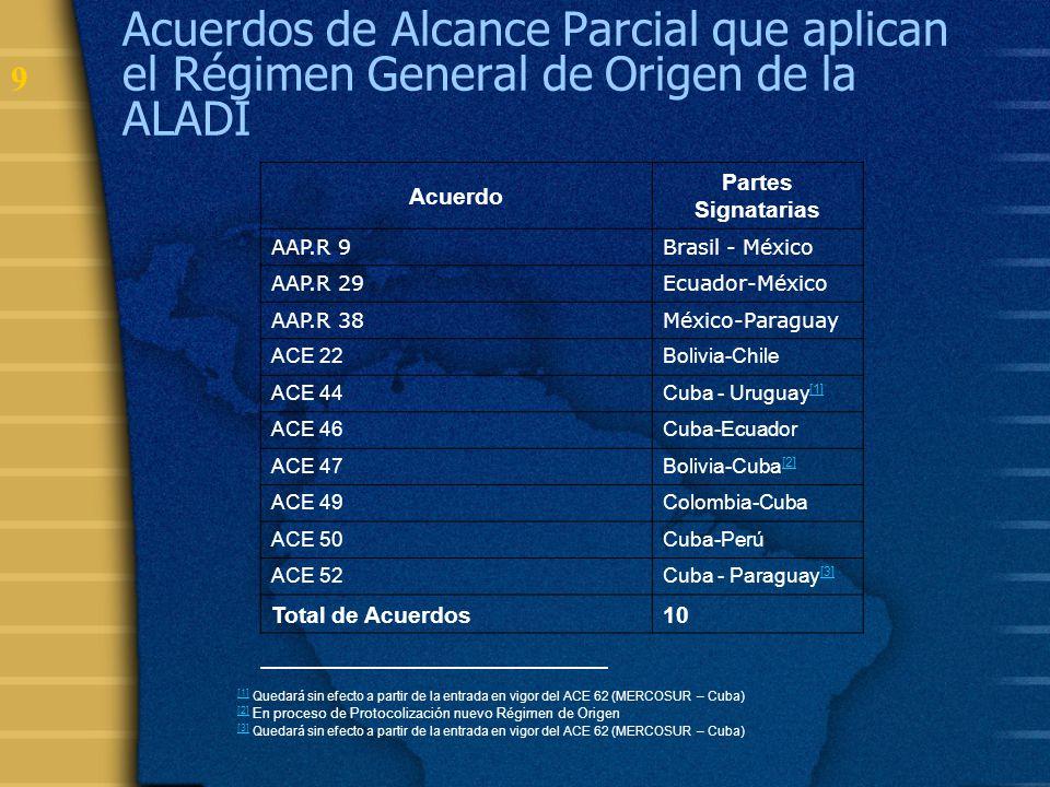9 Acuerdos de Alcance Parcial que aplican el Régimen General de Origen de la ALADI Acuerdo Partes Signatarias AAP.R 9Brasil - México AAP.R 29Ecuador-M