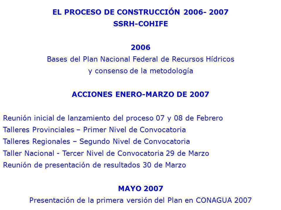 EL PROCESO DE CONSTRUCCIÓN 2006- 2007 SSRH-COHIFE2006 Bases del Plan Nacional Federal de Recursos Hídricos y consenso de la metodología ACCIONES ENERO