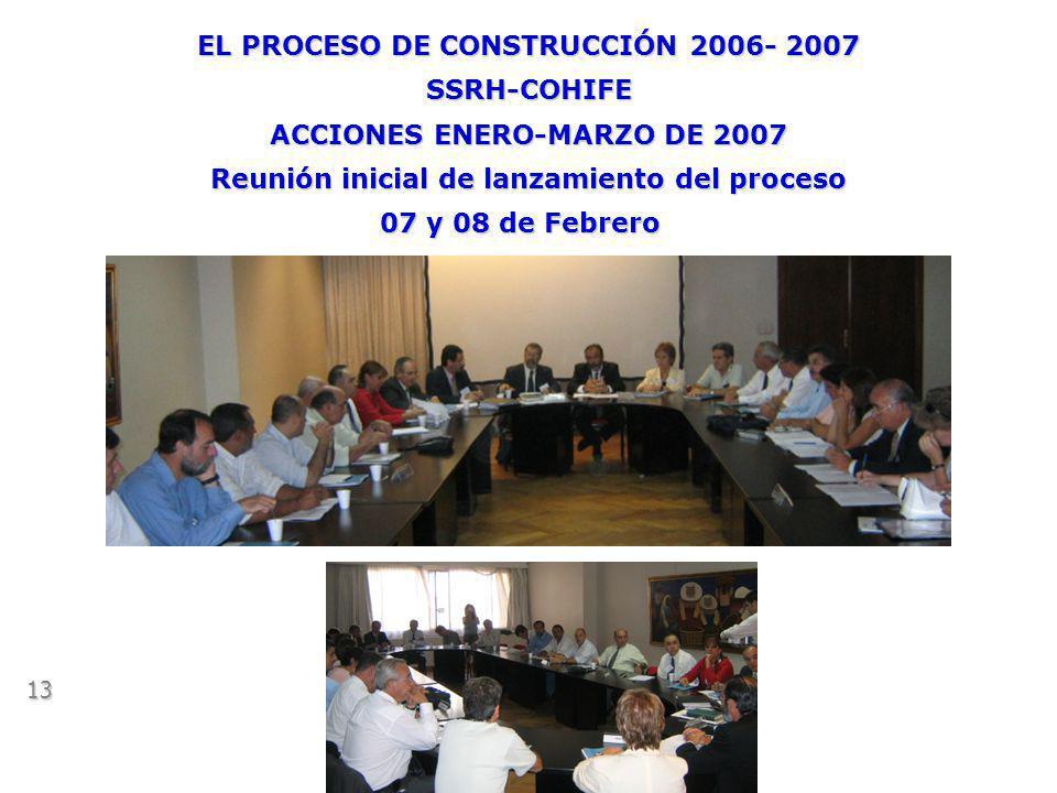 EL PROCESO DE CONSTRUCCIÓN 2006- 2007 SSRH-COHIFE ACCIONES ENERO-MARZO DE 2007 Reunión inicial de lanzamiento del proceso 07 y 08 de Febrero 07 y 08 de Febrero 13