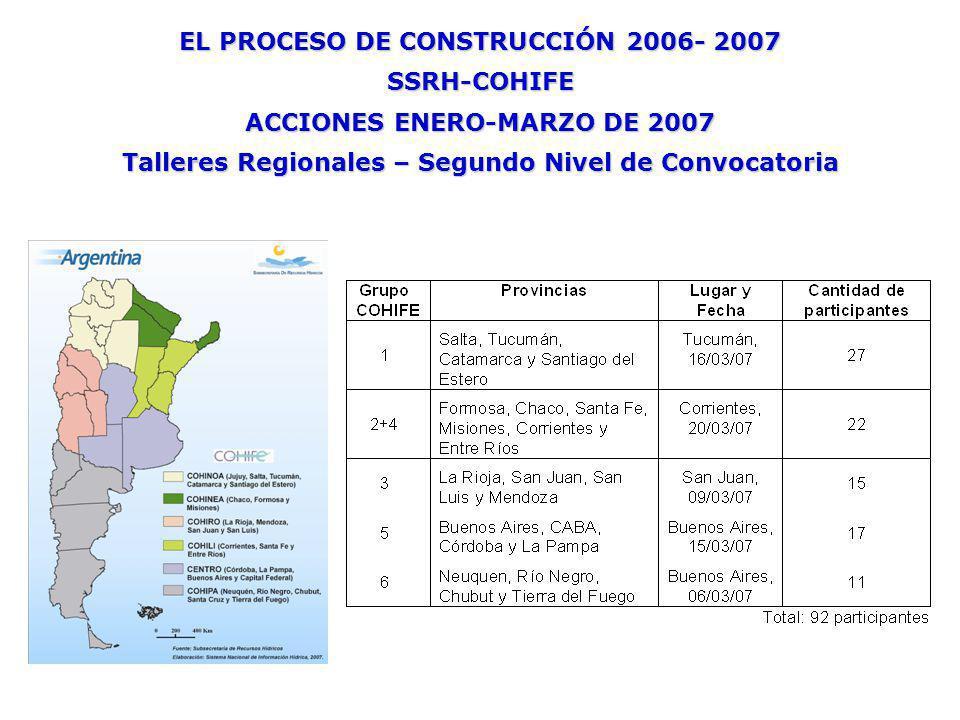 EL PROCESO DE CONSTRUCCIÓN 2006- 2007 SSRH-COHIFE ACCIONES ENERO-MARZO DE 2007 Talleres Regionales – Segundo Nivel de Convocatoria