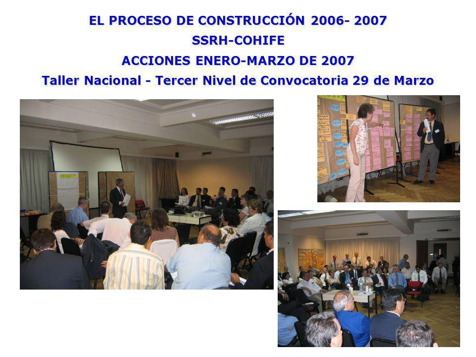 EL PROCESO DE CONSTRUCCIÓN 2006- 2007 SSRH-COHIFE ACCIONES ENERO-MARZO DE 2007 Taller Nacional - Tercer Nivel de Convocatoria 29 de Marzo