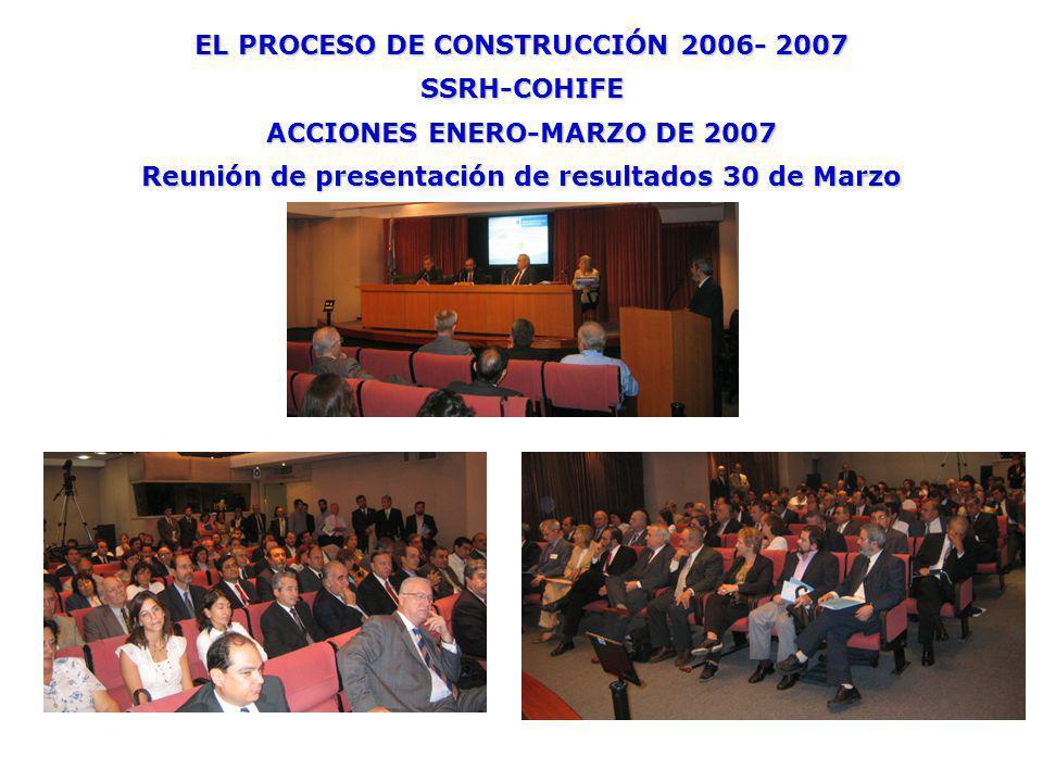 EL PROCESO DE CONSTRUCCIÓN 2006- 2007 SSRH-COHIFE ACCIONES ENERO-MARZO DE 2007 Reunión de presentación de resultados 30 de Marzo