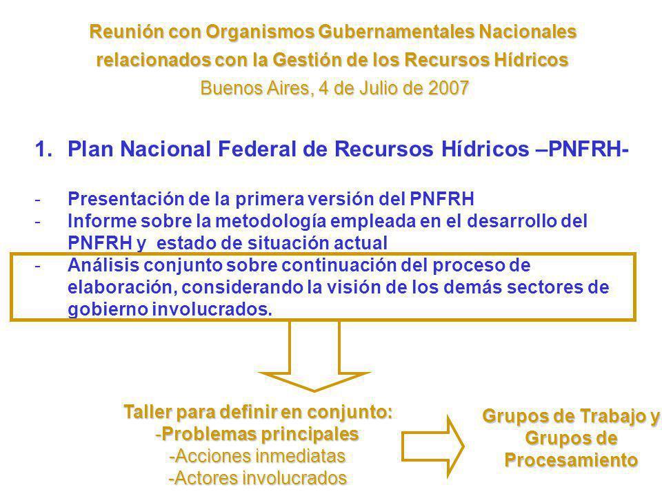 Reunión con Organismos Gubernamentales Nacionales relacionados con la Gestión de los Recursos Hídricos Buenos Aires, 4 de Julio de 2007 Buenos Aires,