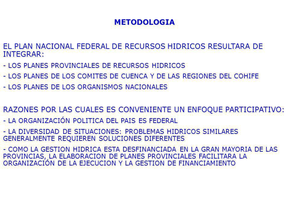 METODOLOGIA EL PLAN NACIONAL FEDERAL DE RECURSOS HIDRICOS RESULTARA DE INTEGRAR: - LOS PLANES PROVINCIALES DE RECURSOS HIDRICOS - LOS PLANES DE LOS COMITES DE CUENCA Y DE LAS REGIONES DEL COHIFE - LOS PLANES DE LOS ORGANISMOS NACIONALES RAZONES POR LAS CUALES ES CONVENIENTE UN ENFOQUE PARTICIPATIVO: - LA ORGANIZACIÓN POLITICA DEL PAIS ES FEDERAL - LA DIVERSIDAD DE SITUACIONES: PROBLEMAS HIDRICOS SIMILARES GENERALMENTE REQUIEREN SOLUCIONES DIFERENTES - COMO LA GESTION HIDRICA ESTA DESFINANCIADA EN LA GRAN MAYORIA DE LAS PROVINCIAS, LA ELABORACION DE PLANES PROVINCIALES FACILITARA LA ORGANIZACIÓN DE LA EJECUCION Y LA GESTION DE FINANCIAMIENTO