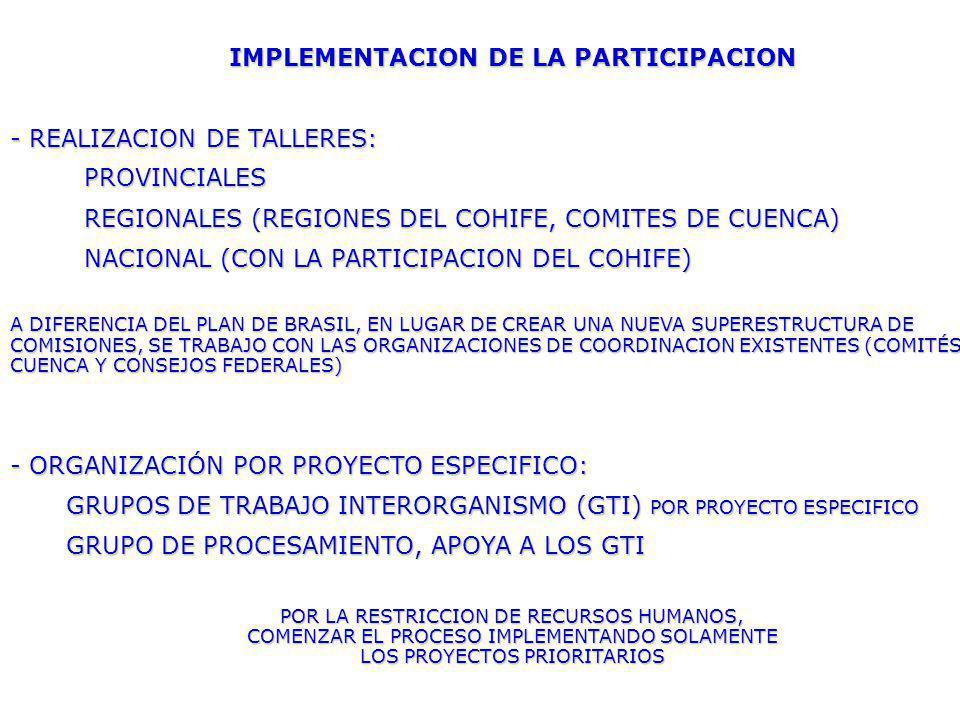 IMPLEMENTACION DE LA PARTICIPACION - REALIZACION DE TALLERES: PROVINCIALES PROVINCIALES REGIONALES (REGIONES DEL COHIFE, COMITES DE CUENCA) REGIONALES (REGIONES DEL COHIFE, COMITES DE CUENCA) NACIONAL (CON LA PARTICIPACION DEL COHIFE) NACIONAL (CON LA PARTICIPACION DEL COHIFE) A DIFERENCIA DEL PLAN DE BRASIL, EN LUGAR DE CREAR UNA NUEVA SUPERESTRUCTURA DE COMISIONES, SE TRABAJO CON LAS ORGANIZACIONES DE COORDINACION EXISTENTES (COMITÉS DE CUENCA Y CONSEJOS FEDERALES) - ORGANIZACIÓN POR PROYECTO ESPECIFICO: GRUPOS DE TRABAJO INTERORGANISMO (GTI) POR PROYECTO ESPECIFICO GRUPOS DE TRABAJO INTERORGANISMO (GTI) POR PROYECTO ESPECIFICO GRUPO DE PROCESAMIENTO, APOYA A LOS GTI GRUPO DE PROCESAMIENTO, APOYA A LOS GTI POR LA RESTRICCION DE RECURSOS HUMANOS, COMENZAR EL PROCESO IMPLEMENTANDO SOLAMENTE LOS PROYECTOS PRIORITARIOS