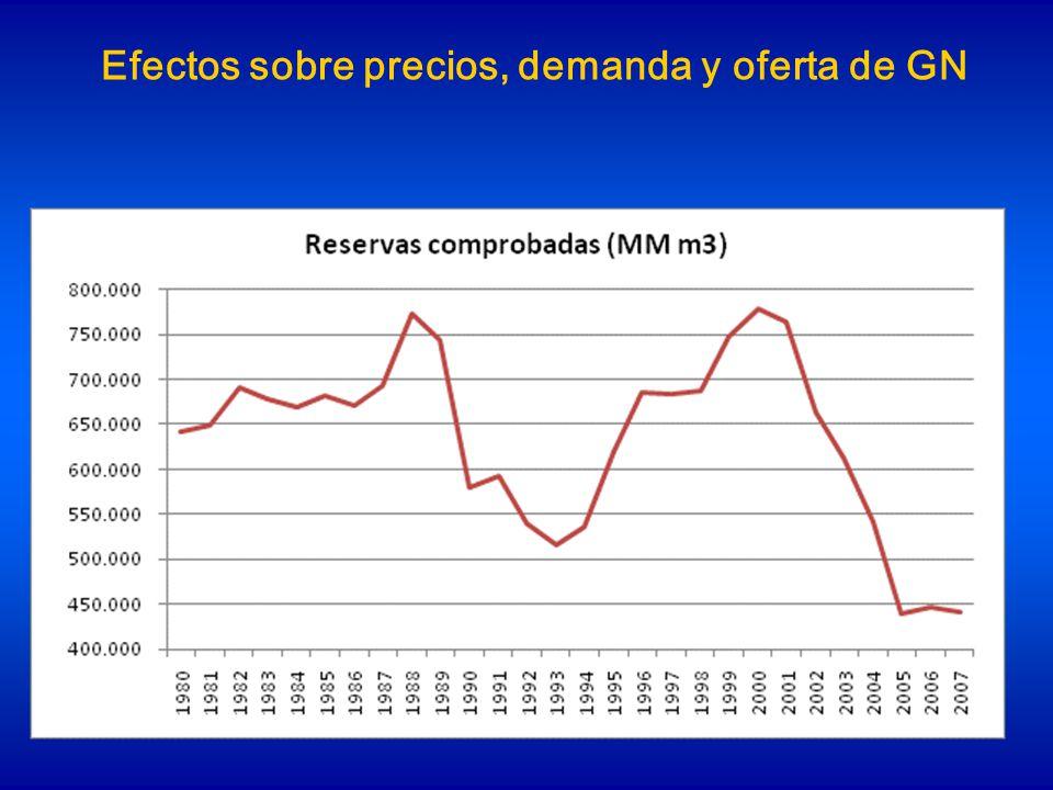 Cambios en la estructura tarifaria 2001 - 2009 Residencial bajo consumo Residencial alto consumo