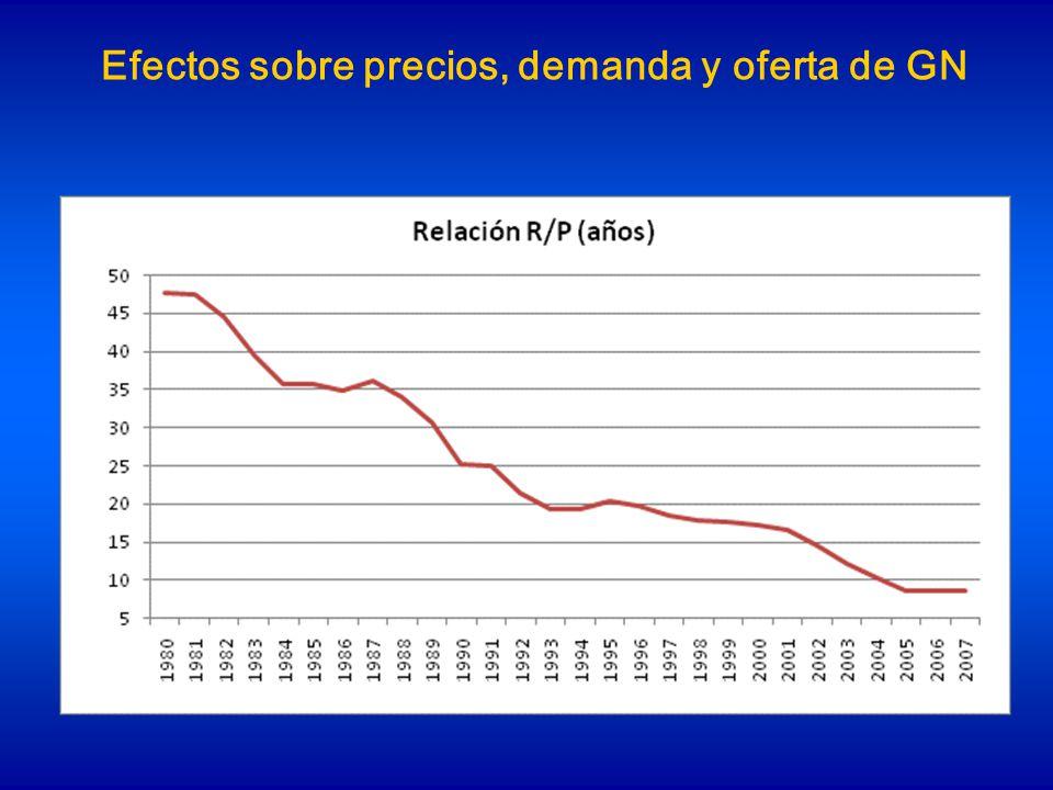 Errores de Focalización de los Subsidios a los Hogares : Exclusión : % del Grupo Meta que no recibe el subsidio Inclusión : % de quienes reciben el subsidio que no pertenecen al Grupo Meta TOTAL DE HOGARES (H) GRUPO META (H P ) RESTO DE LOS HOGARES (H NP ) HOGARES QUE RECIBEN EL SUBSIDIO