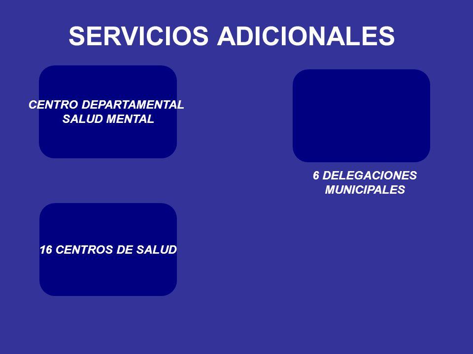 SERVICIOS ADICIONALES CENTRO DEPARTAMENTAL SALUD MENTAL 16 CENTROS DE SALUD 6 DELEGACIONES MUNICIPALES