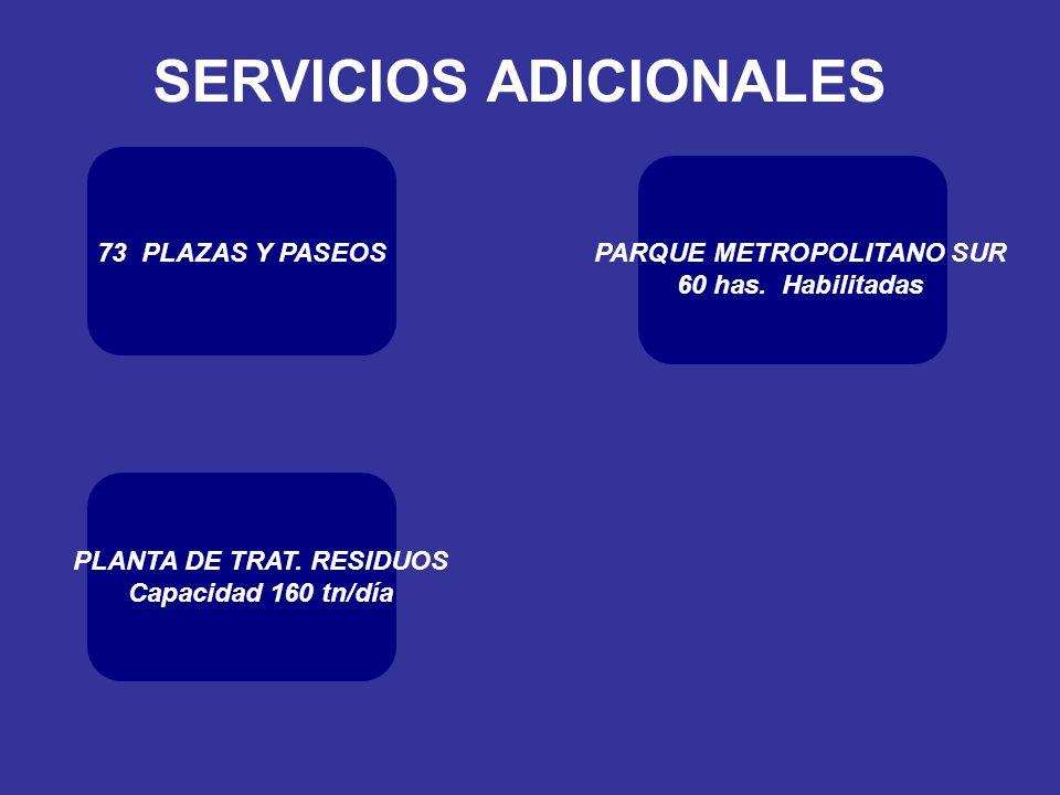 SERVICIOS ADICIONALES 73 PLAZAS Y PASEOSPARQUE METROPOLITANO SUR 60 has. Habilitadas PLANTA DE TRAT. RESIDUOS Capacidad 160 tn/día