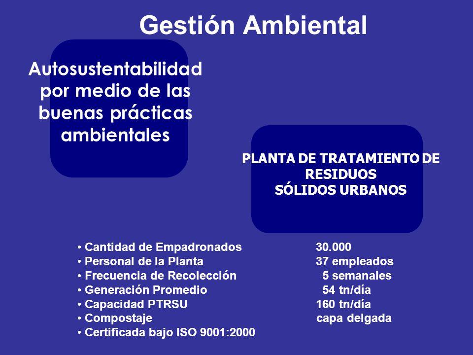 Autosustentabilidad por medio de las buenas prácticas ambientales Gestión Ambiental Cantidad de Empadronados 30.000 Personal de la Planta 37 empleados