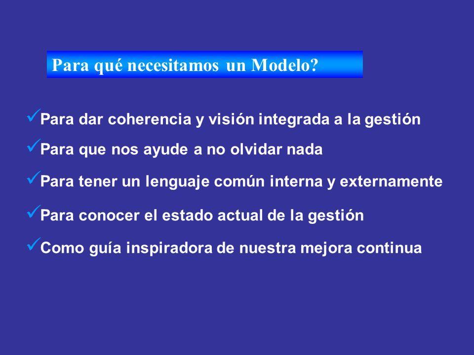 Para qué necesitamos un Modelo? Para dar coherencia y visión integrada a la gestión Para que nos ayude a no olvidar nada Para tener un lenguaje común