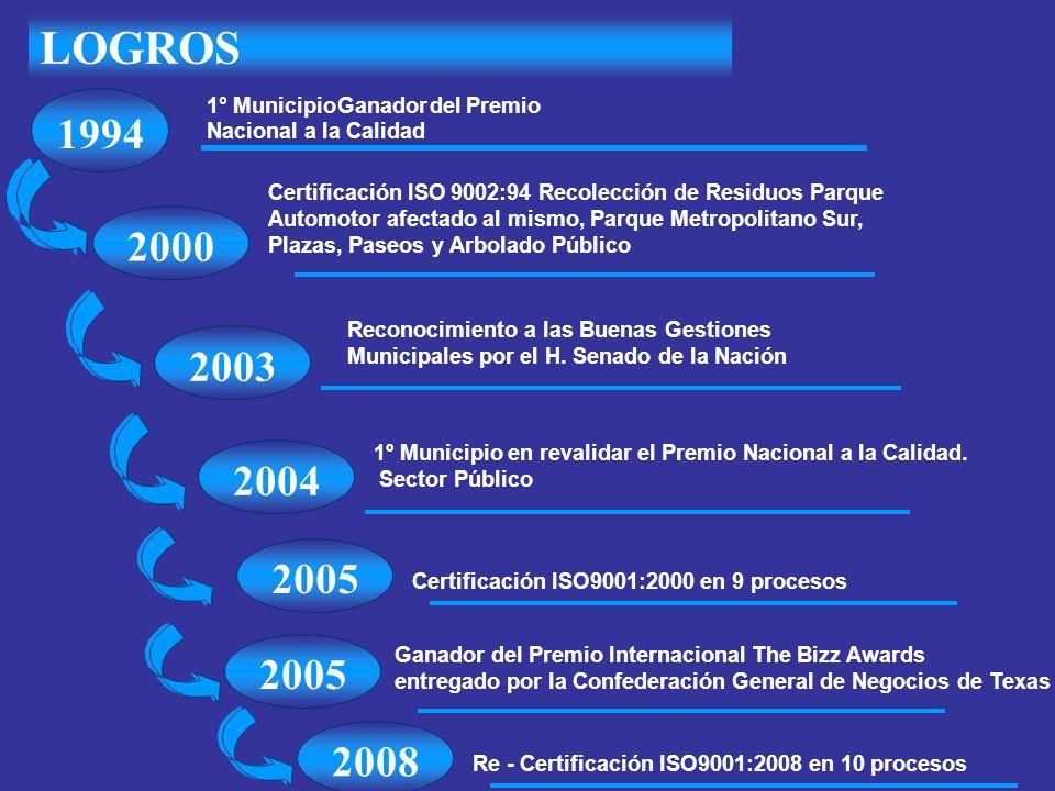 1994 1°MunicipioGanadordelPremio Nacional a laCalidad Certificación ISO 9002:94 Recolección de Residuos Parque Automotor afectado al mismo, Parque Met