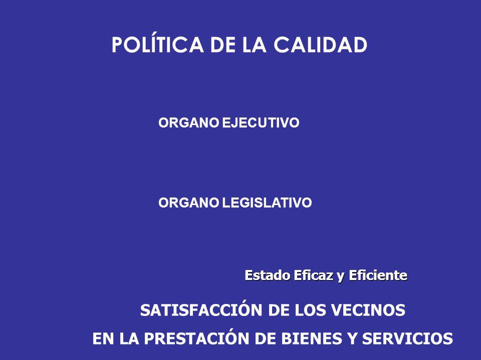 POLÍTICA DE LA CALIDAD Estado Eficaz y Eficiente SATISFACCIÓN DE LOS VECINOS EN LA PRESTACIÓN DE BIENES Y SERVICIOS ORGANO EJECUTIVO ORGANO LEGISLATIV