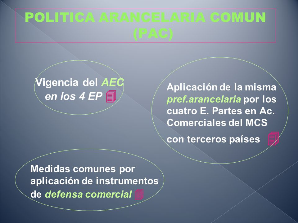 POLITICA ARANCELARIA COMUN (PAC) Vigencia del AEC en los 4 EP Aplicación de la misma pref.arancelaria por los cuatro E. Partes en Ac. Comerciales del