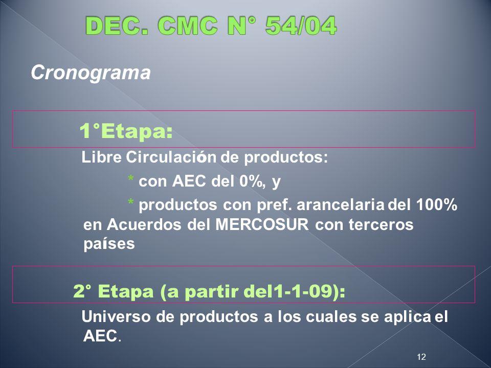 Cronograma 1°Etapa: Libre Circulaci ó n de productos: * con AEC del 0%, y * productos con pref. arancelaria del 100% en Acuerdos del MERCOSUR con terc