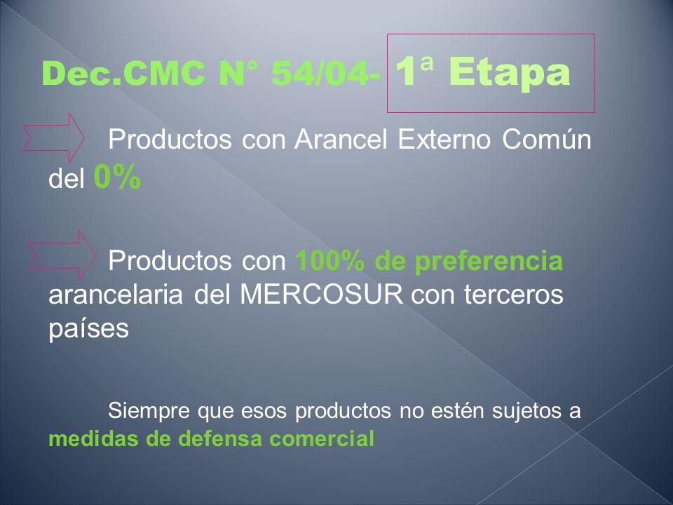 Dec.CMC N° 54/04- 1 ª Etapa Productos con Arancel Externo Común del 0% Productos con 100% de preferencia arancelaria del MERCOSUR con terceros países