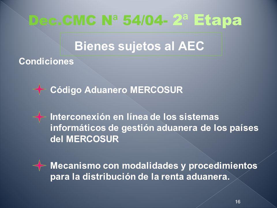 Bienes sujetos al AEC Condiciones Código Aduanero MERCOSUR Interconexión en línea de los sistemas informáticos de gestión aduanera de los países del M
