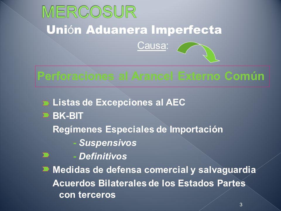 Uni ó n Aduanera Imperfecta Causa: Perforaciones al Arancel Externo Común Listas de Excepciones al AEC BK-BIT Regímenes Especiales de Importación - Su