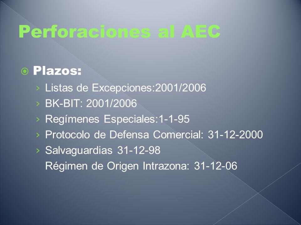 Perforaciones al AEC Plazos: Listas de Excepciones:2001/2006 BK-BIT: 2001/2006 Regímenes Especiales:1-1-95 Protocolo de Defensa Comercial: 31-12-2000