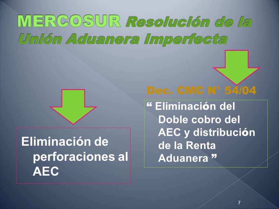 Eliminación de perforaciones al AEC Dec. CMC N° 54/04 Eliminaci ó n del Doble cobro del AEC y distribuci ó n de la Renta Aduanera 7
