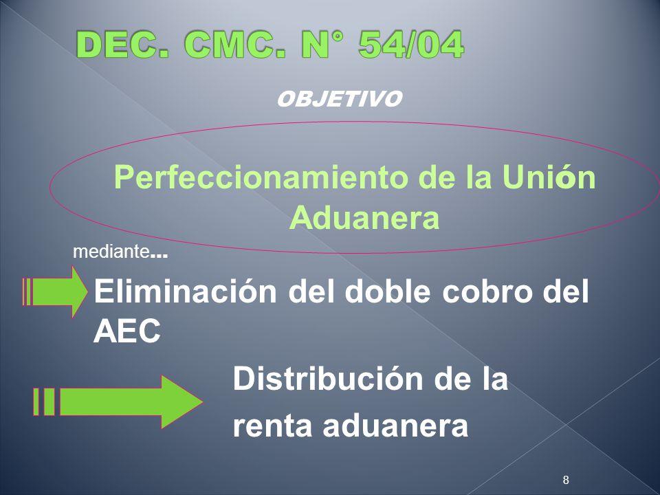 OBJETIVO Perfeccionamiento de la Uni ó n Aduanera mediante … Eliminación del doble cobro del AEC Distribución de la renta aduanera 8