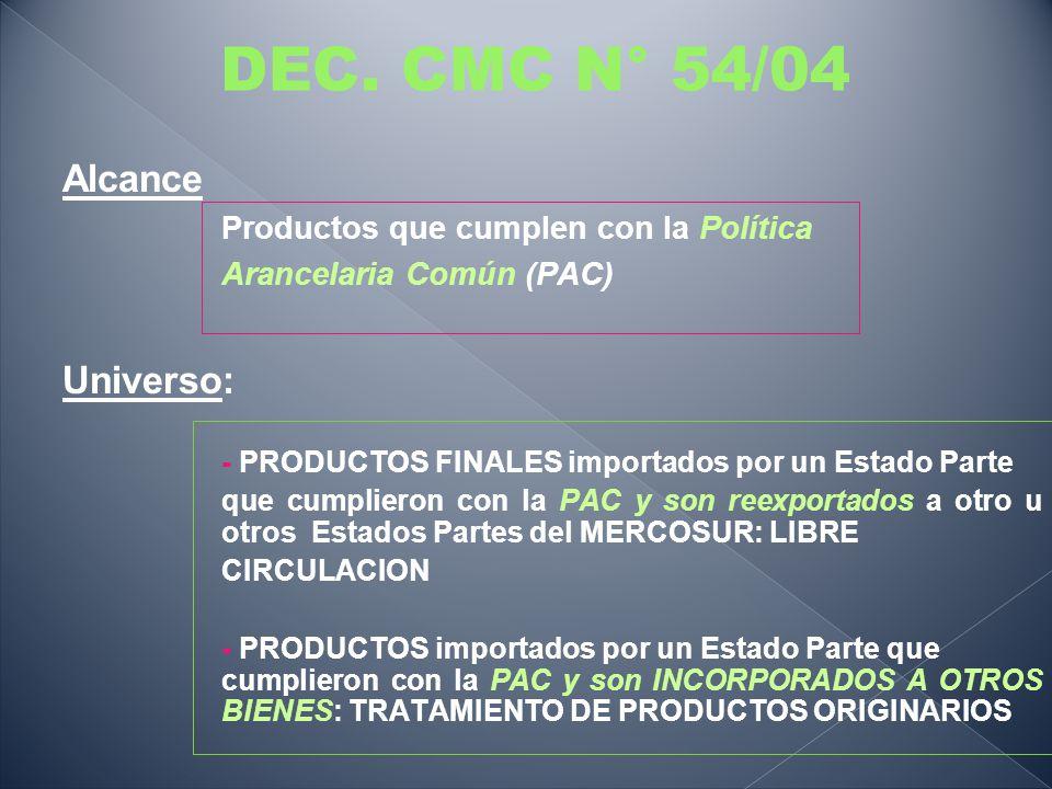 DEC. CMC N° 54/04 Alcance Productos que cumplen con la Política Arancelaria Común (PAC) Universo: - PRODUCTOS FINALES importados por un Estado Parte q