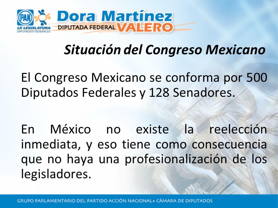 Situación del Congreso Mexicano El Congreso Mexicano se conforma por 500 Diputados Federales y 128 Senadores.