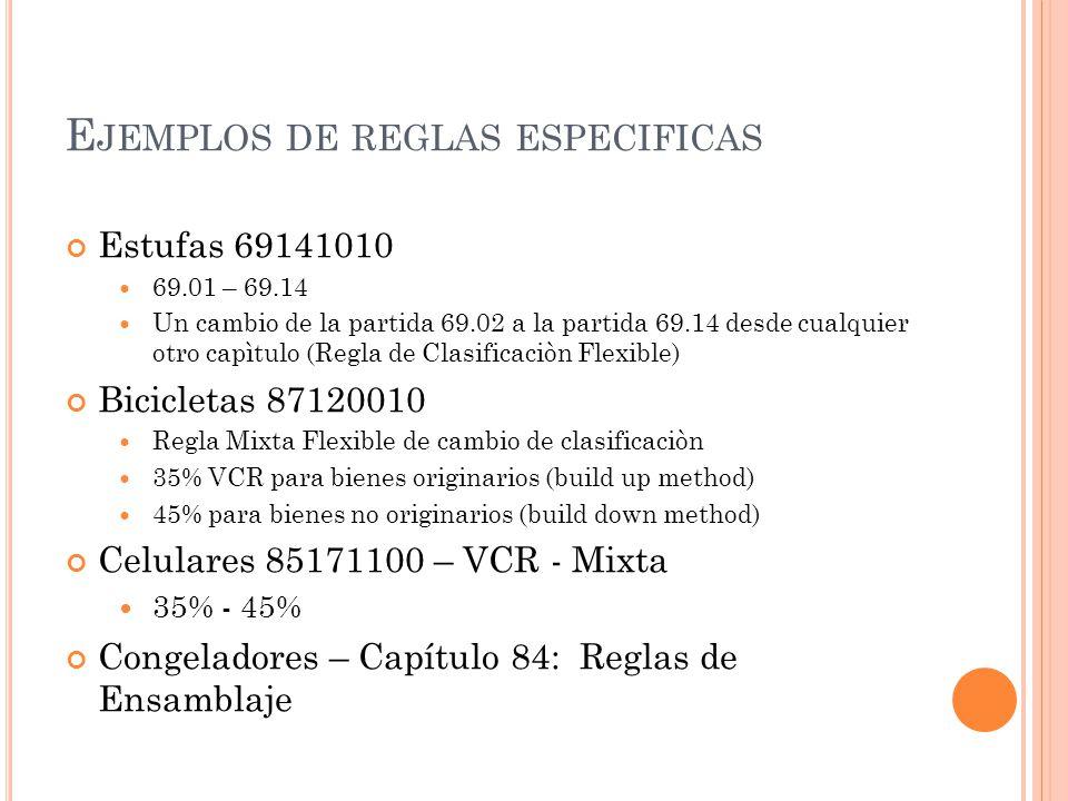 E JEMPLOS DE REGLAS ESPECIFICAS Estufas 69141010 69.01 – 69.14 Un cambio de la partida 69.02 a la partida 69.14 desde cualquier otro capìtulo (Regla d
