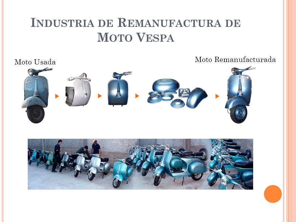 I NDUSTRIA DE R EMANUFACTURA DE M OTO V ESPA Moto Usada Moto Remanufacturada