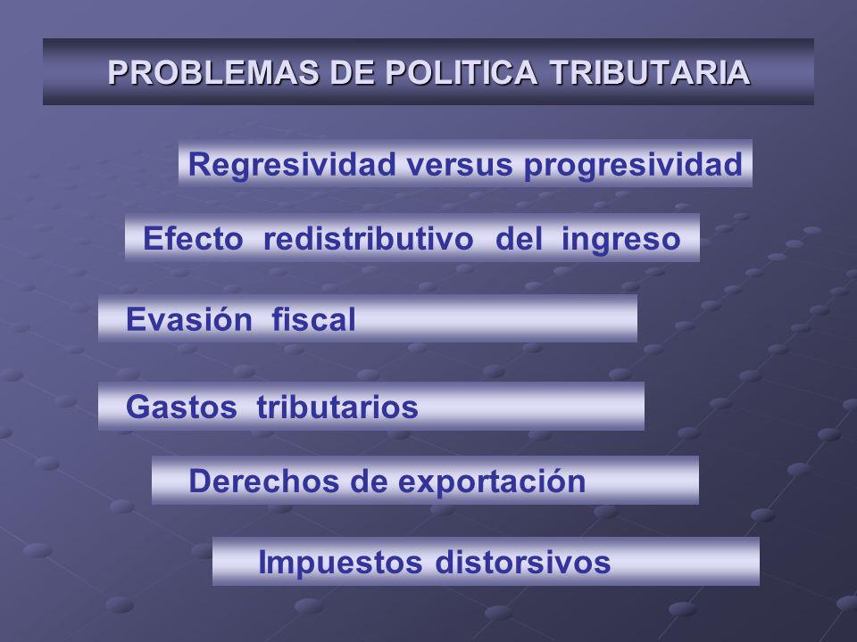 PROBLEMAS DE POLITICA TRIBUTARIA Regresividad versus progresividad Efecto redistributivo del ingreso Evasión fiscal Gastos tributarios Derechos de exportación Impuestos distorsivos