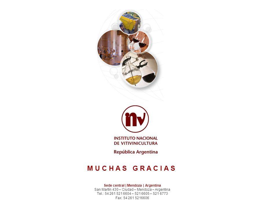 M U C H A S G R A C I A S Sede central | Mendoza | Argentina San Martín 430 – Ciudad – Mendoza – Argentina Tel.: 54 261 521 6604 – 521 6605 – 521 6773
