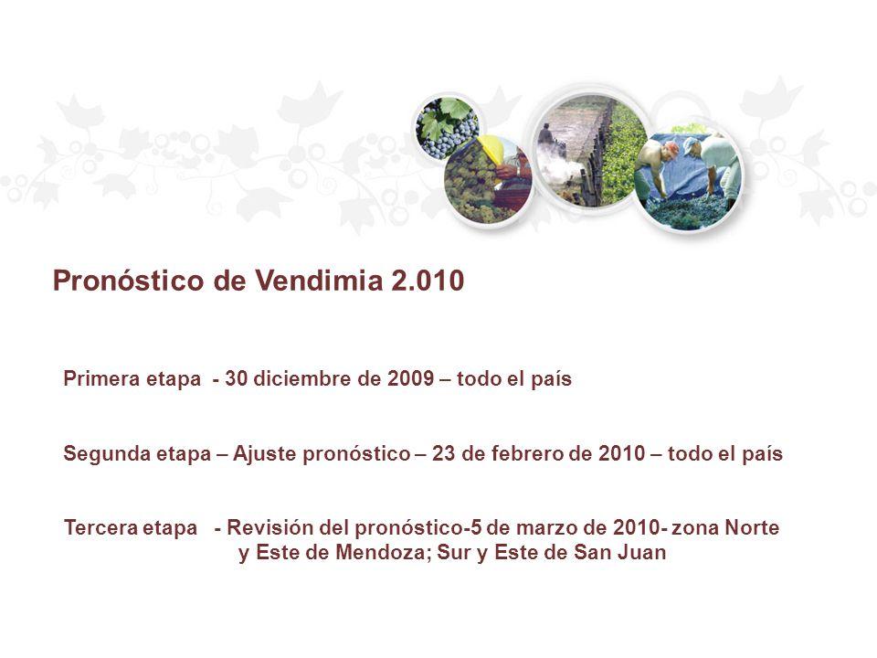 Pronóstico de Vendimia 2.010 Primera etapa - 30 diciembre de 2009 – todo el país Segunda etapa – Ajuste pronóstico – 23 de febrero de 2010 – todo el país Tercera etapa - Revisión del pronóstico-5 de marzo de 2010- zona Norte y Este de Mendoza; Sur y Este de San Juan