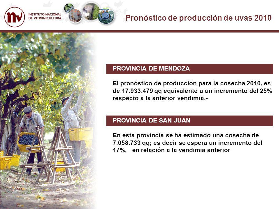 PROVINCIA DE MENDOZA El pronóstico de producción para la cosecha 2010, es de 17.933.479 qq equivalente a un incremento del 25% respecto a la anterior vendimia.- PROVINCIA DE SAN JUAN En esta provincia se ha estimado una cosecha de 7.058.733 qq; es decir se espera un incremento del 17%, en relación a la vendimia anterior REGI REGION DE CUYO
