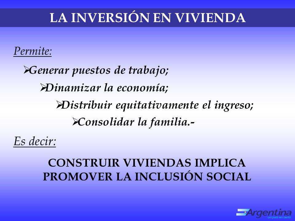 Generar puestos de trabajo; Permite: Dinamizar la economía; Distribuir equitativamente el ingreso; Consolidar la familia.- Es decir: CONSTRUIR VIVIENDAS IMPLICA PROMOVER LA INCLUSIÓN SOCIAL LA INVERSIÓN EN VIVIENDA