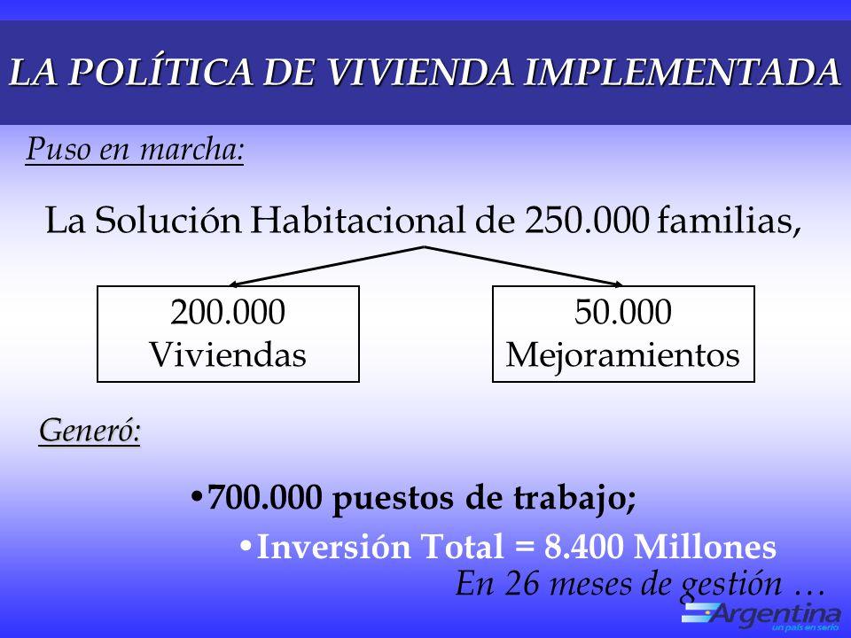 LA POLÍTICA DE VIVIENDA IMPLEMENTADA Puso en marcha: La Solución Habitacional de 250.000 familias, 7 00.000 puestos de trabajo; I nversión Total = 8.400 Millones 200.000 Viviendas 50.000 Mejoramientos Generó: En 26 meses de gestión …
