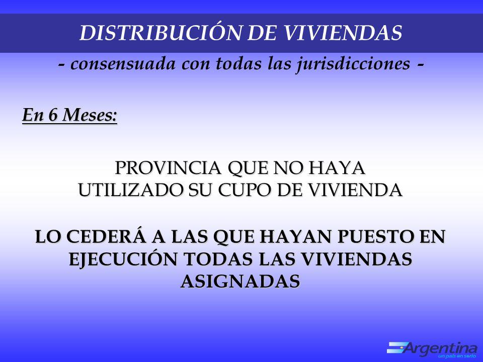 DISTRIBUCIÓN DE VIVIENDAS - consensuada con todas las jurisdicciones - En 6 Meses: LO CEDERÁ A LAS QUE HAYAN PUESTO EN EJECUCIÓN TODAS LAS VIVIENDAS ASIGNADAS PROVINCIA QUE NO HAYA UTILIZADO SU CUPO DE VIVIENDA