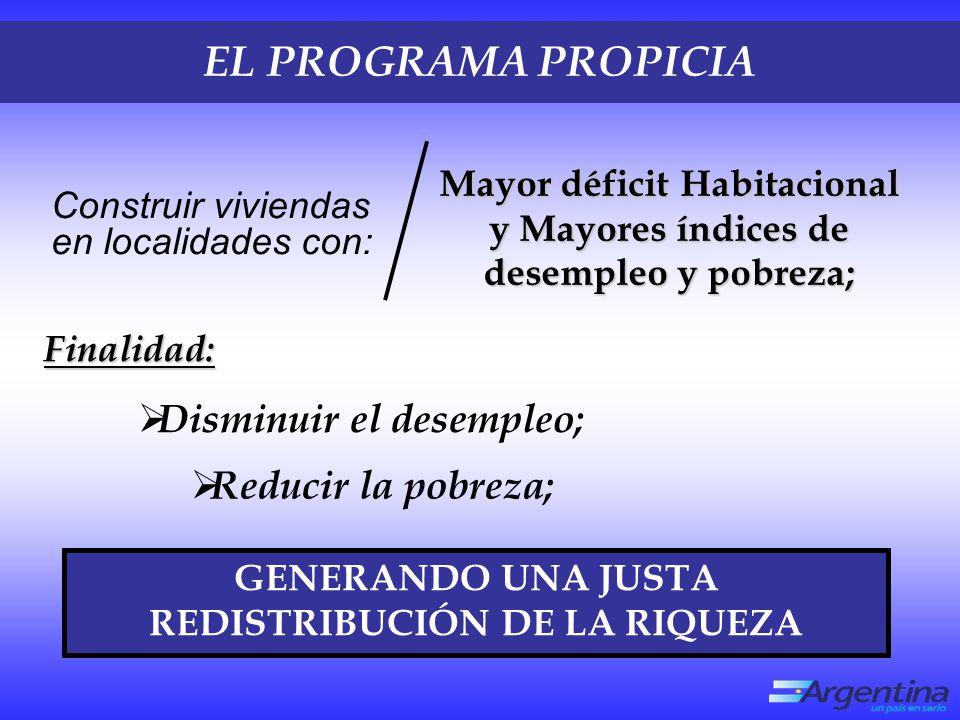 EL PROGRAMA PROPICIA GENERANDO UNA JUSTA REDISTRIBUCIÓN DE LA RIQUEZA Mayor déficit Habitacional y Mayores índices de desempleo y pobreza; Finalidad: Disminuir el desempleo; Reducir la pobreza; Construir viviendas en localidades con: