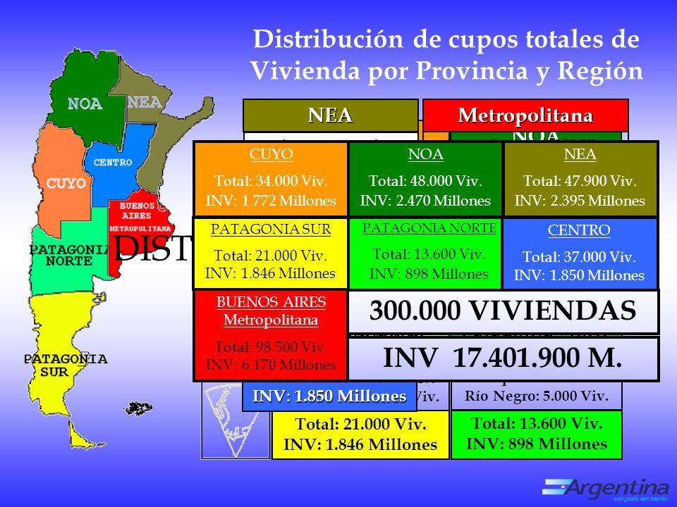 Patagonia Sur Chubut: 8.000 Viv. Santa Cruz: 8.000 Viv.