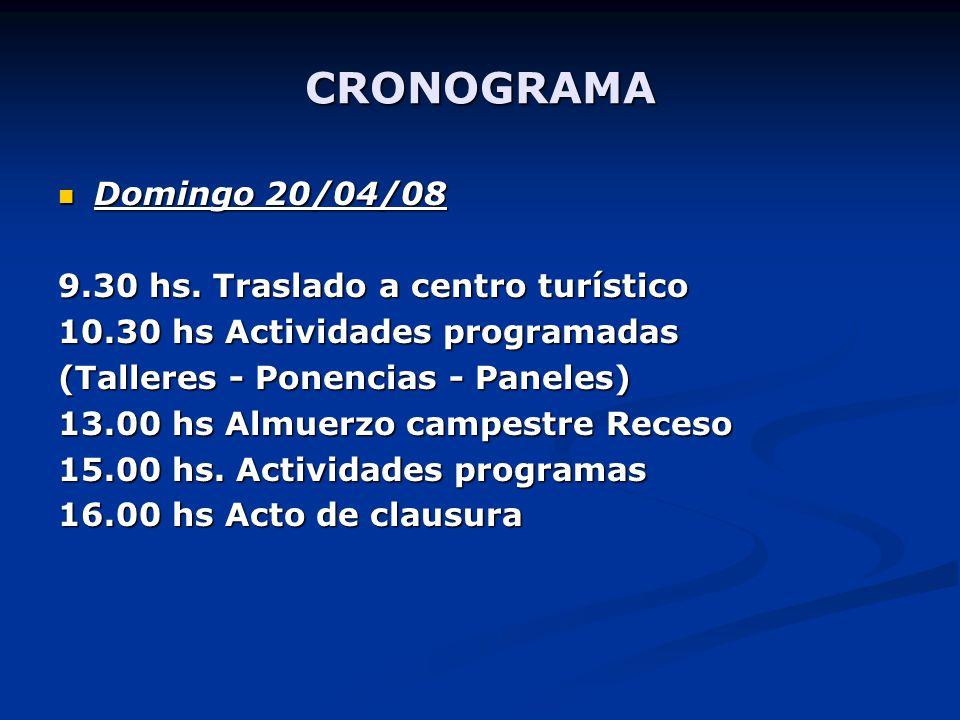 CRONOGRAMA Domingo 20/04/08 Domingo 20/04/08 9.30 hs.