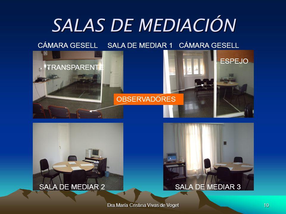 Dra.María Cristina Vivas de Voget10 SALAS DE MEDIACIÓN ESPEJO SALA DE MEDIAR 3 SALA DE MEDIAR 2 OBSERVADORES CÁMARA GESELL SALA DE MEDIAR 1 CÁMARA GES