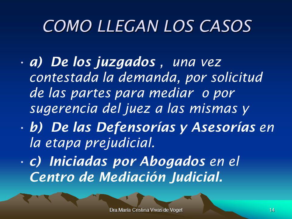 Dra.María Cristina Vivas de Voget14 COMO LLEGAN LOS CASOS a) De los juzgados, una vez contestada la demanda, por solicitud de las partes para mediar o