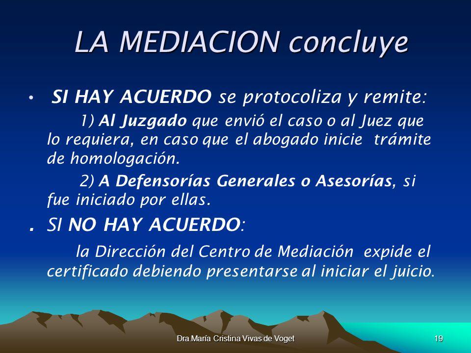 Dra.María Cristina Vivas de Voget19 LA MEDIACION concluye LA MEDIACION concluye SI HAY ACUERDO se protocoliza y remite: 1) Al Juzgado que envió el cas