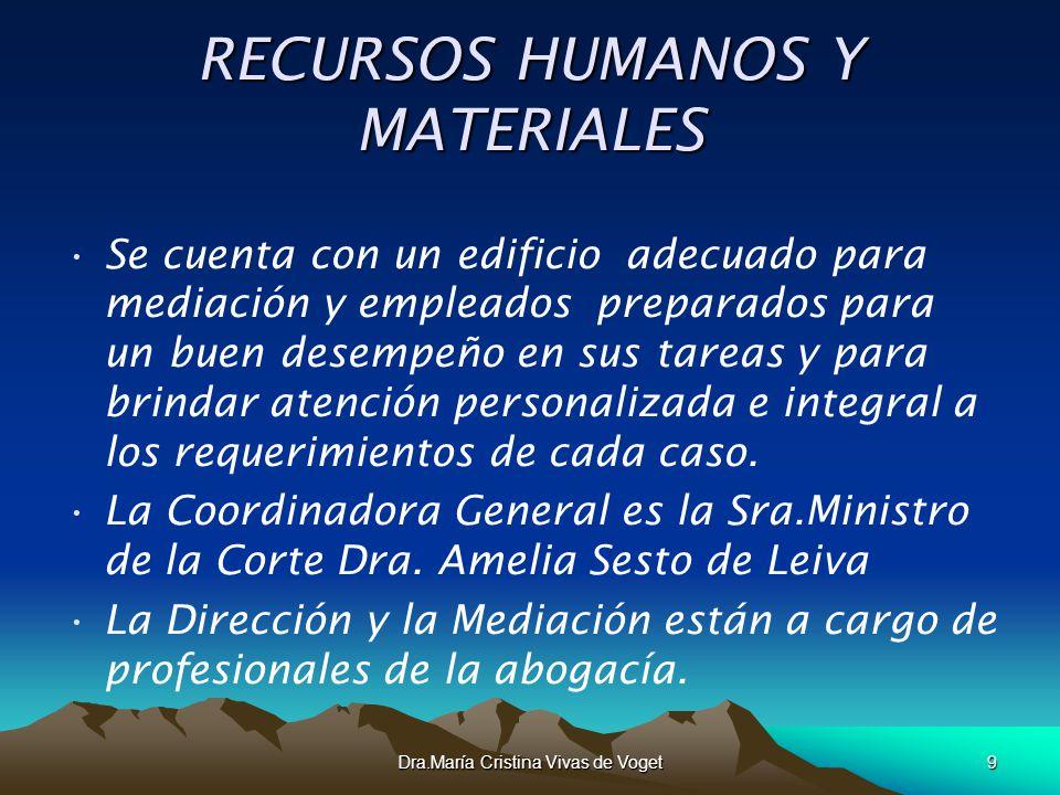 Dra.María Cristina Vivas de Voget9 RECURSOS HUMANOS Y MATERIALES Se cuenta con un edificio adecuado para mediación y empleados preparados para un buen