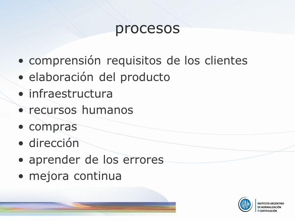 IRAM 30701 interpretación de la ISO 9001 en el ámbito legislativo parte de una serie IRAM 30000 grupo de trabajo representativo 18 meses de reuniones mensuales discusión pública difusión