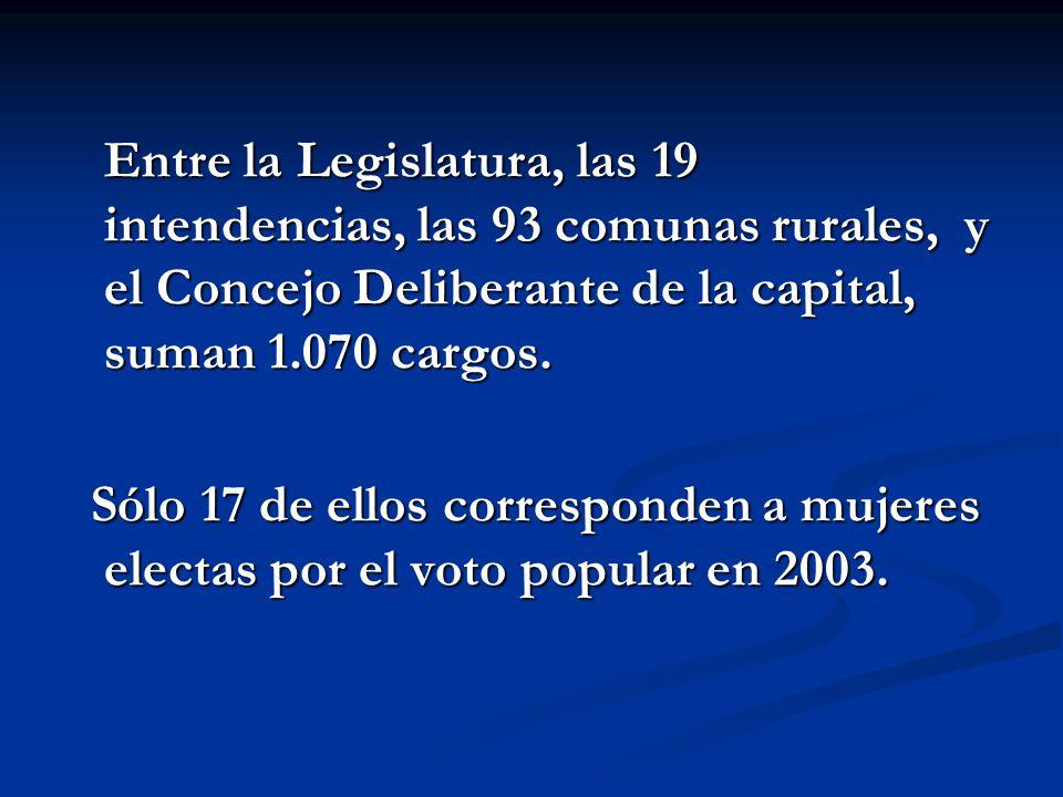 Entre la Legislatura, las 19 intendencias, las 93 comunas rurales, y el Concejo Deliberante de la capital, suman 1.070 cargos. Entre la Legislatura, l