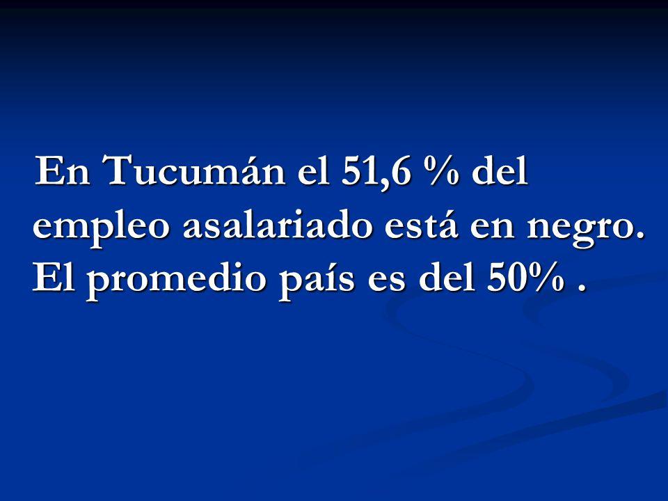 En Tucumán el 51,6 % del empleo asalariado está en negro. El promedio país es del 50%. En Tucumán el 51,6 % del empleo asalariado está en negro. El pr