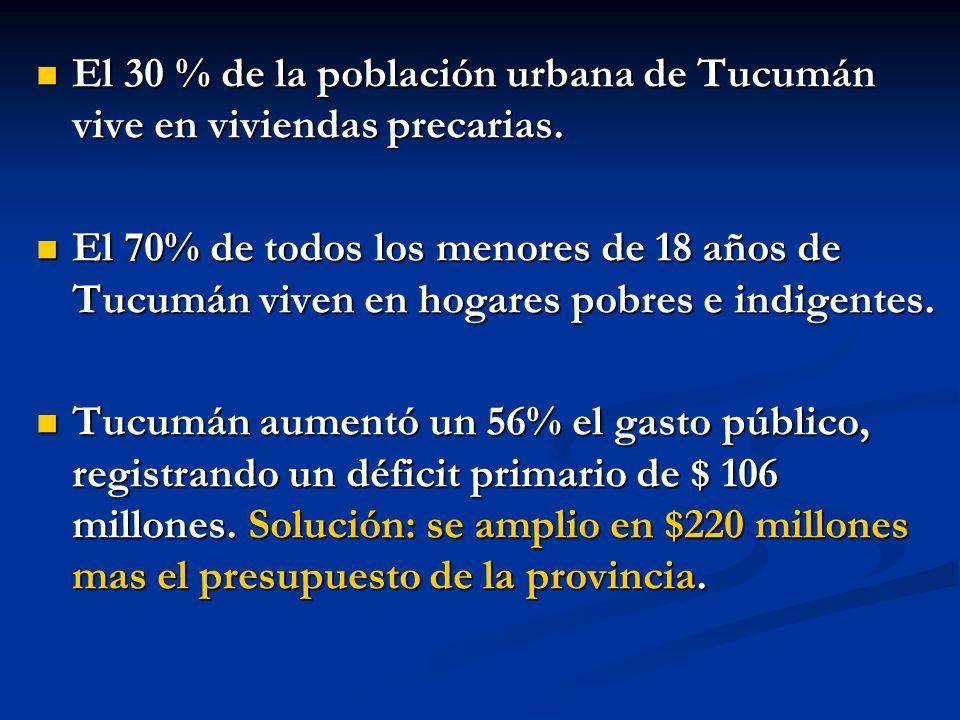 El 30 % de la población urbana de Tucumán vive en viviendas precarias. El 30 % de la población urbana de Tucumán vive en viviendas precarias. El 70% d