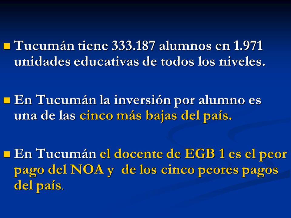 Tucumán tiene 333.187 alumnos en 1.971 unidades educativas de todos los niveles. Tucumán tiene 333.187 alumnos en 1.971 unidades educativas de todos l