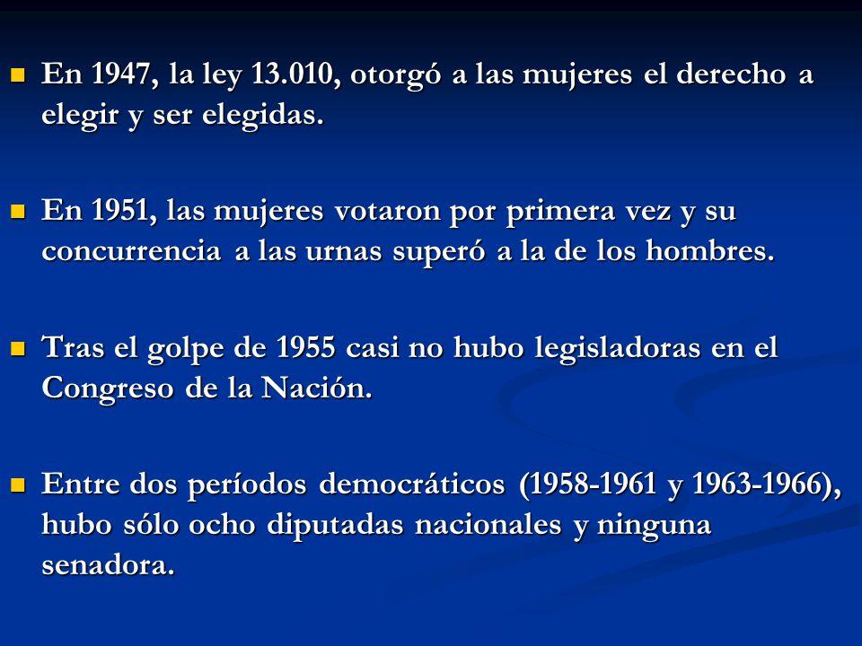 En 1947, la ley 13.010, otorgó a las mujeres el derecho a elegir y ser elegidas. En 1947, la ley 13.010, otorgó a las mujeres el derecho a elegir y se